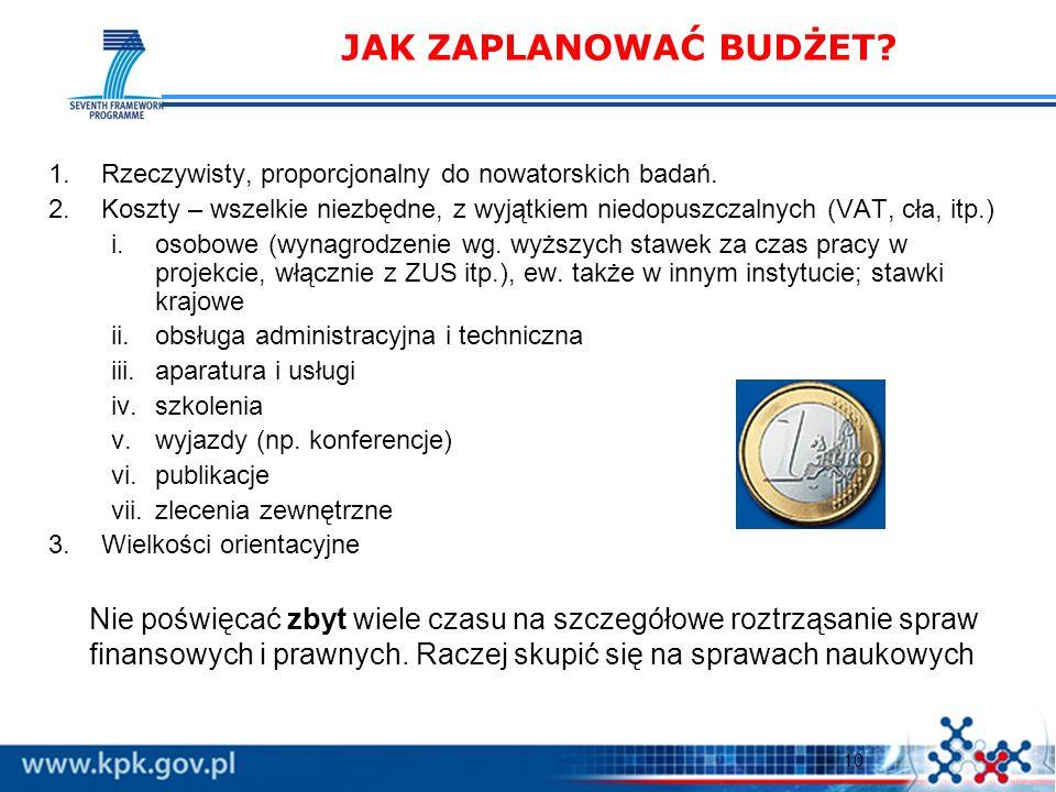 11 Formularze (EPSS, on-line) – stan w 2010 r.