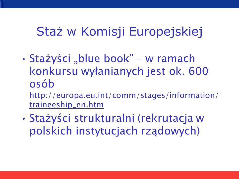 Staż w Komisji Europejskiej Stażyści blue book – w ramach konkursu wyłanianych jest ok. 600 osób http://europa.eu.int/comm/stages/information/ trainee