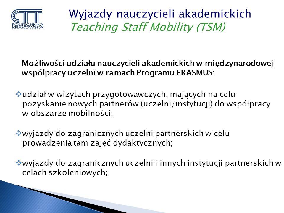 Możliwości udziału nauczycieli akademickich w międzynarodowej współpracy uczelni w ramach Programu ERASMUS: udział w wizytach przygotowawczych, mających na celu pozyskanie nowych partnerów (uczelni/instytucji) do współpracy w obszarze mobilności; wyjazdy do zagranicznych uczelni partnerskich w celu prowadzenia tam zajęć dydaktycznych; wyjazdy do zagranicznych uczelni i innych instytucji partnerskich w celach szkoleniowych; Wyjazdy nauczycieli akademickich Teaching Staff Mobility (TSM)