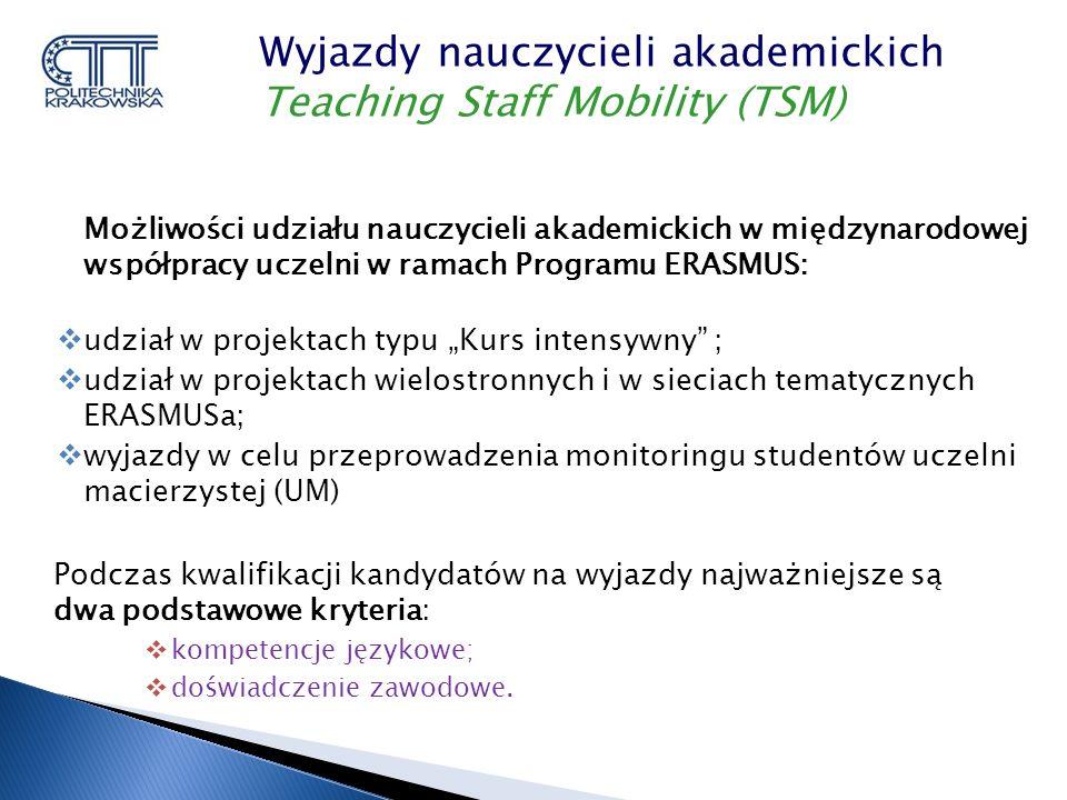 Możliwości udziału nauczycieli akademickich w międzynarodowej współpracy uczelni w ramach Programu ERASMUS: udział w projektach typu Kurs intensywny ; udział w projektach wielostronnych i w sieciach tematycznych ERASMUSa; wyjazdy w celu przeprowadzenia monitoringu studentów uczelni macierzystej (UM) Podczas kwalifikacji kandydatów na wyjazdy najważniejsze są dwa podstawowe kryteria: kompetencje językowe; doświadczenie zawodowe.
