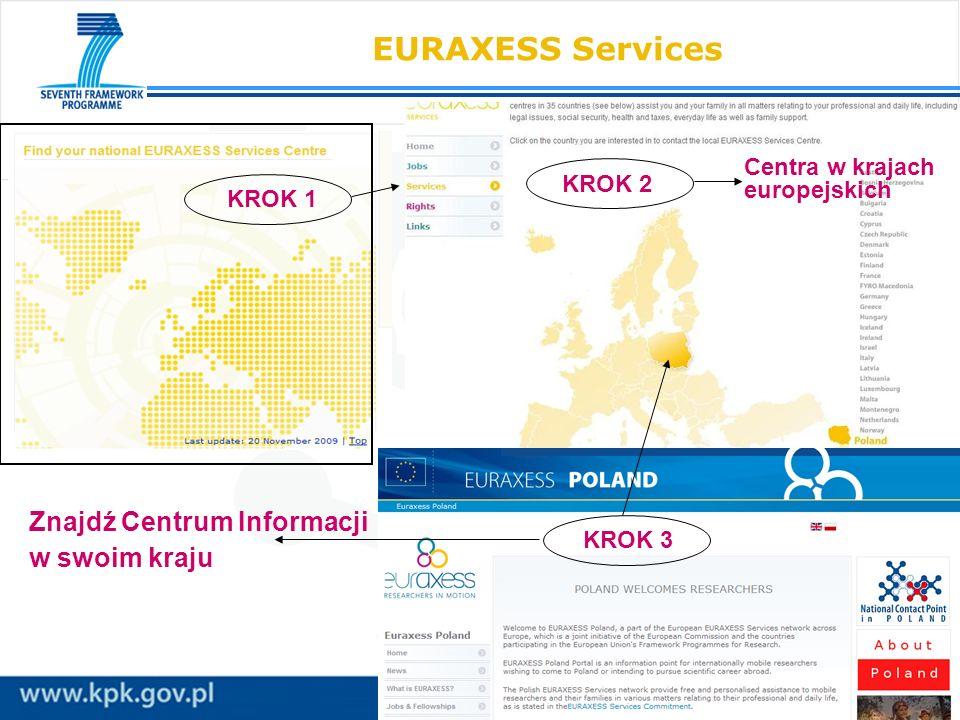 10/15 EURAXESS Services KROK 1 KROK 2 KROK 3 Znajdź Centrum Informacji w swoim kraju Centra w krajach europejskich