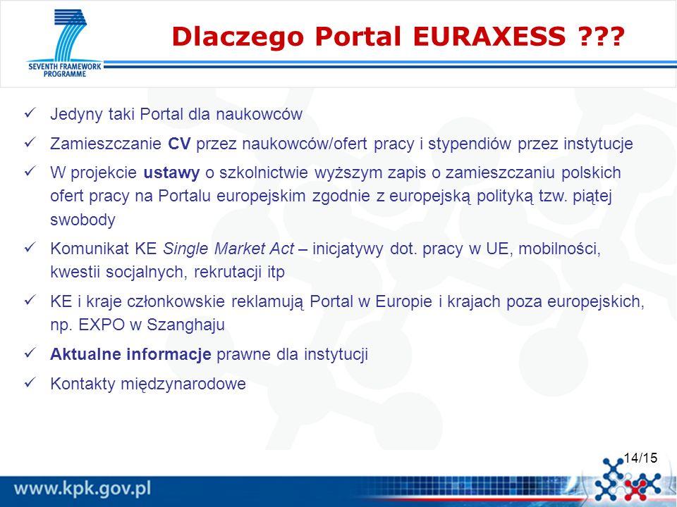14/15 Dlaczego Portal EURAXESS .