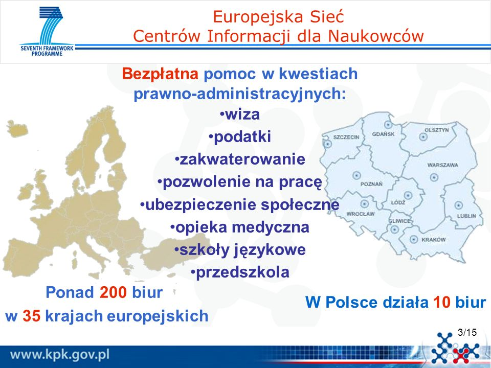 3/15 Europejska Sieć Centrów Informacji dla Naukowców W Polsce działa 10 biur Bezpłatna pomoc w kwestiach prawno-administracyjnych: wiza podatki zakwaterowanie pozwolenie na pracę ubezpieczenie społeczne opieka medyczna szkoły językowe przedszkola Ponad 200 biur w 35 krajach europejskich