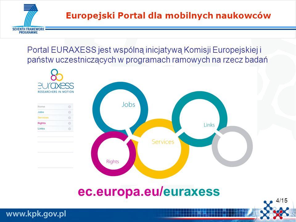 4/15 Europejski Portal dla mobilnych naukowców Portal EURAXESS jest wspólną inicjatywą Komisji Europejskiej i państw uczestniczących w programach ramowych na rzecz badań ec.europa.eu/euraxess