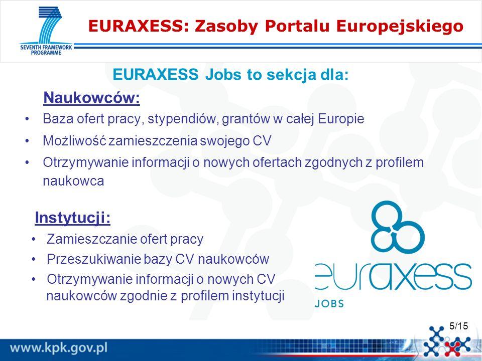 5/15 EURAXESS: Zasoby Portalu Europejskiego EURAXESS Jobs to sekcja dla: Naukowców: Baza ofert pracy, stypendiów, grantów w całej Europie Możliwość za