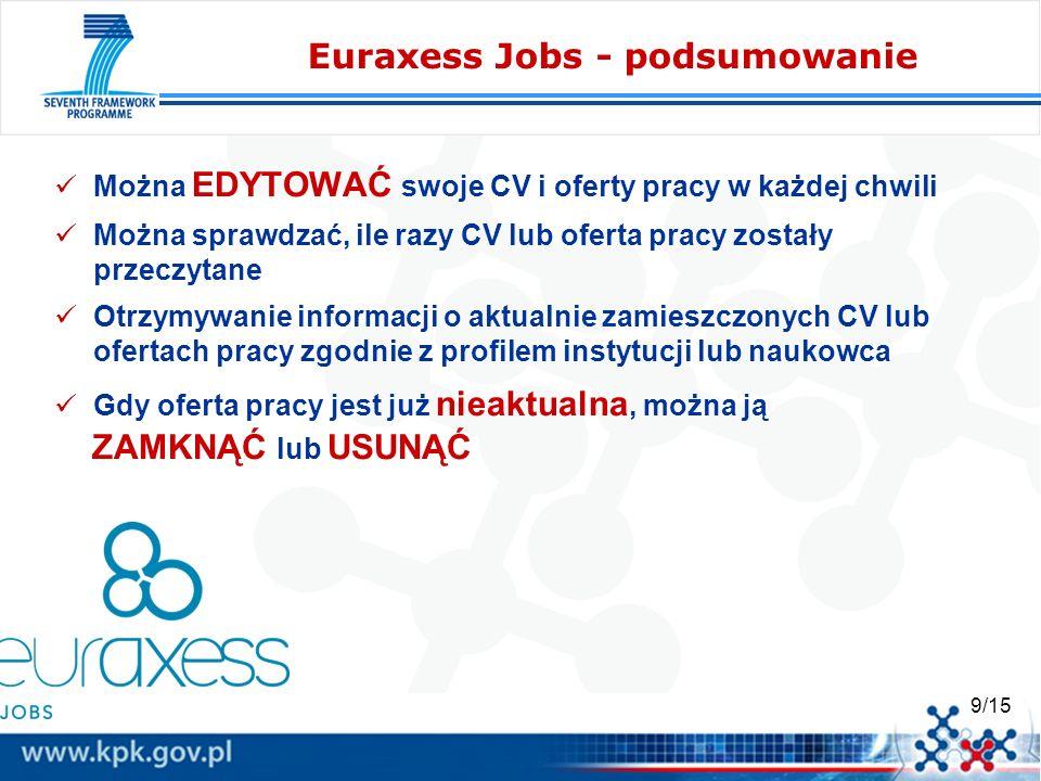 9/15 Euraxess Jobs - podsumowanie Można EDYTOWAĆ swoje CV i oferty pracy w każdej chwili Można sprawdzać, ile razy CV lub oferta pracy zostały przeczy