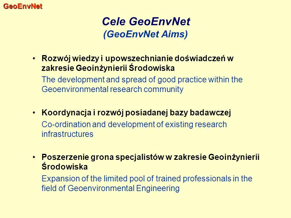 Cele GeoEnvNet (GeoEnvNet Aims) Rozwój wiedzy i upowszechnianie doświadczeń w zakresie Geoinżynierii Środowiska The development and spread of good practice within the Geoenvironmental research community Koordynacja i rozwój posiadanej bazy badawczej Co-ordination and development of existing research infrastructures Poszerzenie grona specjalistów w zakresie Geoinżynierii Środowiska Expansion of the limited pool of trained professionals in the field of Geoenvironmental EngineeringGeoEnvNet