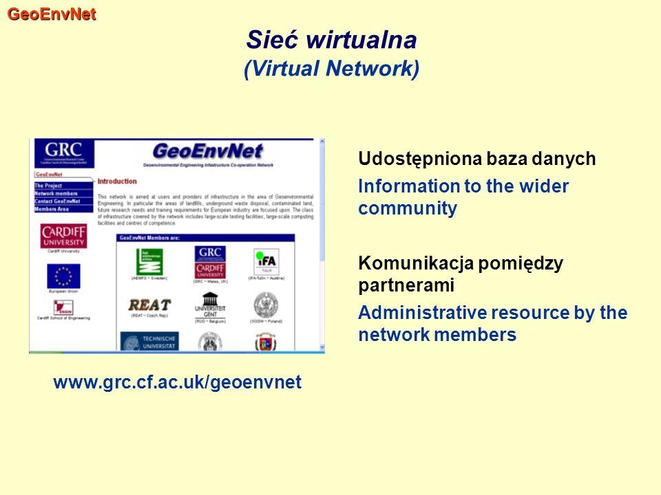 Sieć wirtualna (Virtual Network) www.grc.cf.ac.uk/geoenvnet Udostępniona baza danych Information to the wider community Komunikacja pomiędzy partnerami Administrative resource by the network membersGeoEnvNet