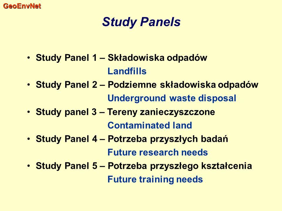Study Panels Study Panel 1 – Składowiska odpadów Landfills Study Panel 2 – Podziemne składowiska odpadów Underground waste disposal Study panel 3 – Te