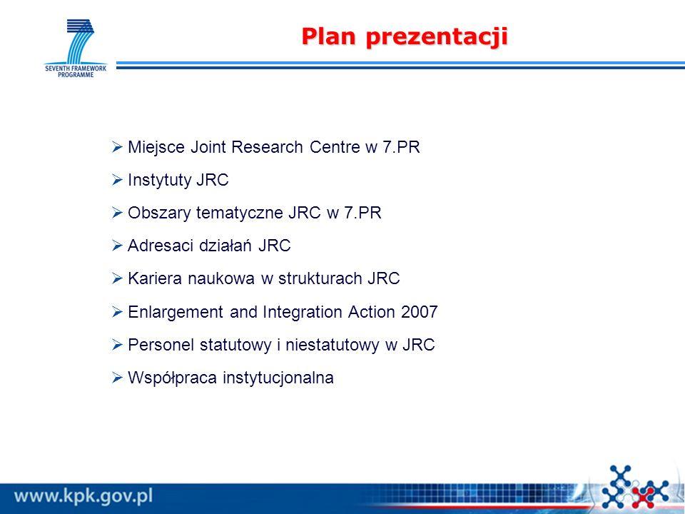 Miejsce Joint Research Centre w 7.PR Instytuty JRC Obszary tematyczne JRC w 7.PR Adresaci działań JRC Kariera naukowa w strukturach JRC Enlargement and Integration Action 2007 Personel statutowy i niestatutowy w JRC Współpraca instytucjonalna Plan prezentacji