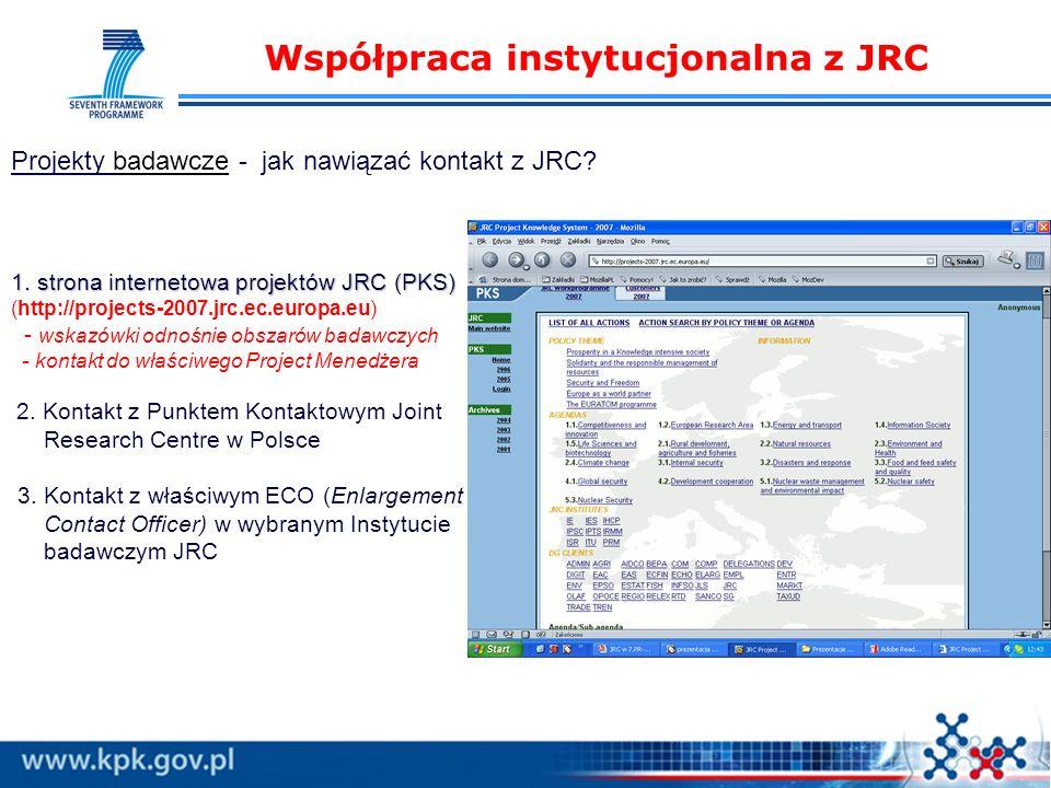 Współpraca instytucjonalna z JRC Projekty badawcze - jak nawiązać kontakt z JRC.