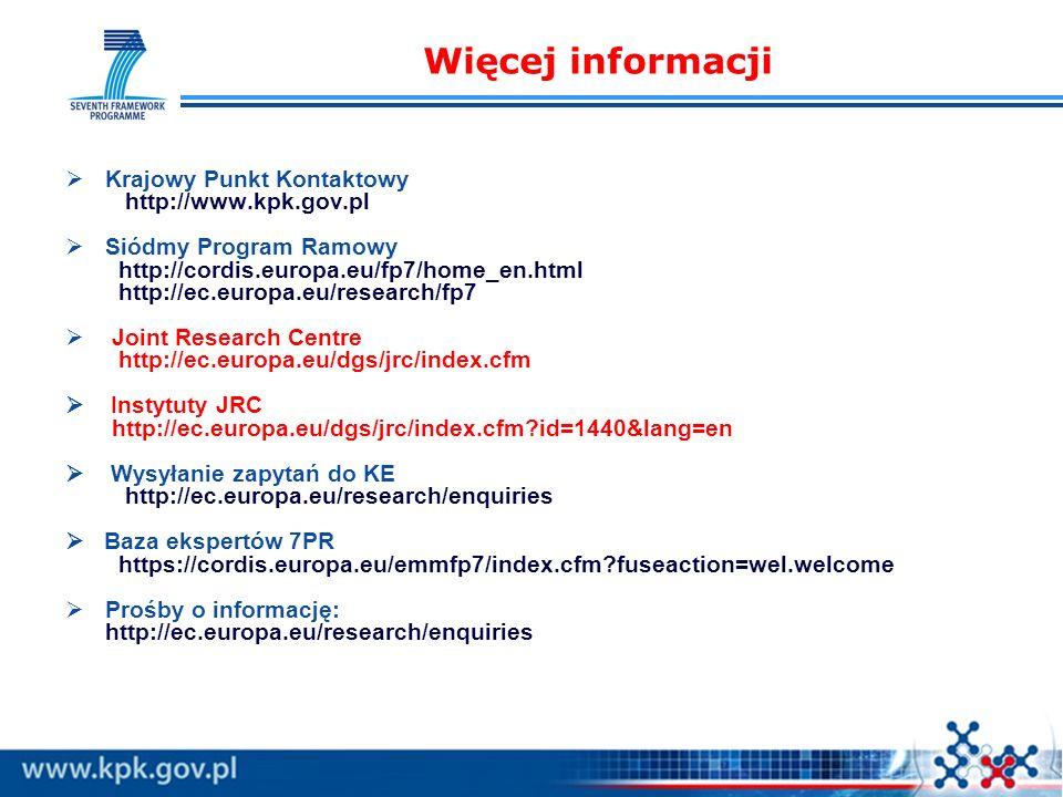 Krajowy Punkt Kontaktowy http://www.kpk.gov.pl Siódmy Program Ramowy http://cordis.europa.eu/fp7/home_en.html http://ec.europa.eu/research/fp7 Joint Research Centre http://ec.europa.eu/dgs/jrc/index.cfm Instytuty JRC http://ec.europa.eu/dgs/jrc/index.cfm id=1440&lang=en Wysyłanie zapytań do KE http://ec.europa.eu/research/enquiries Baza ekspertów 7PR https://cordis.europa.eu/emmfp7/index.cfm fuseaction=wel.welcome Prośby o informację: http://ec.europa.eu/research/enquiries Więcej informacji