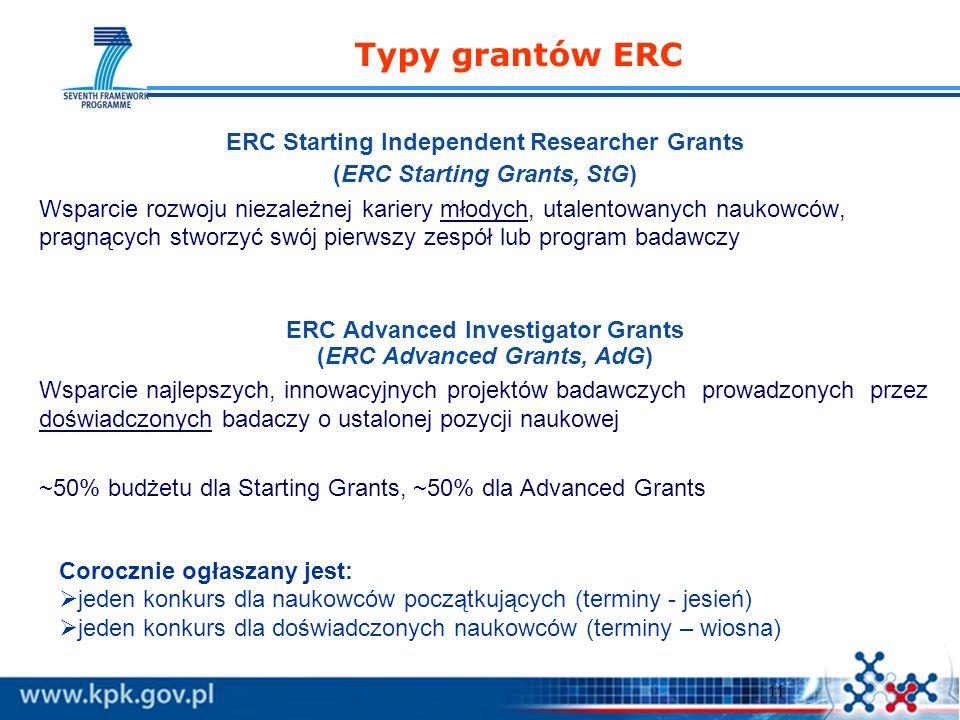 11 Typy grantów ERC ERC Starting Independent Researcher Grants (ERC Starting Grants, StG) Wsparcie rozwoju niezależnej kariery młodych, utalentowanych