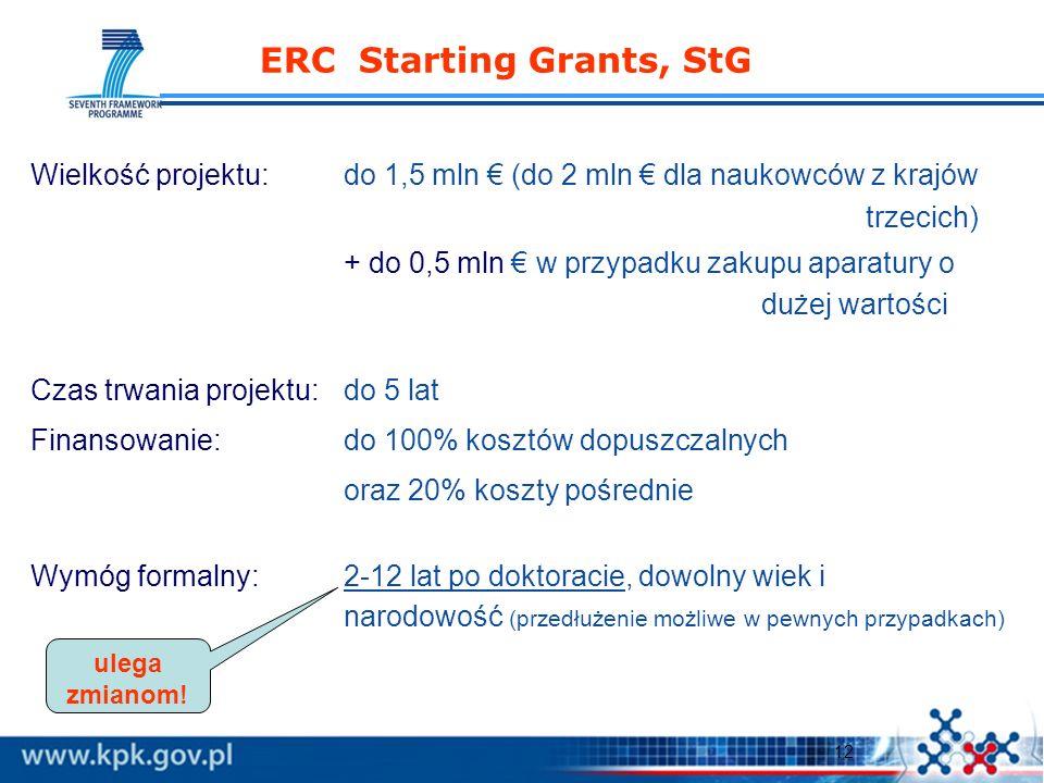 12 ERC S tarting Grants, StG Wielkość projektu: do 1,5 mln (do 2 mln dla naukowców z krajów trzecich) + do 0,5 mln w przypadku zakupu aparatury o duże