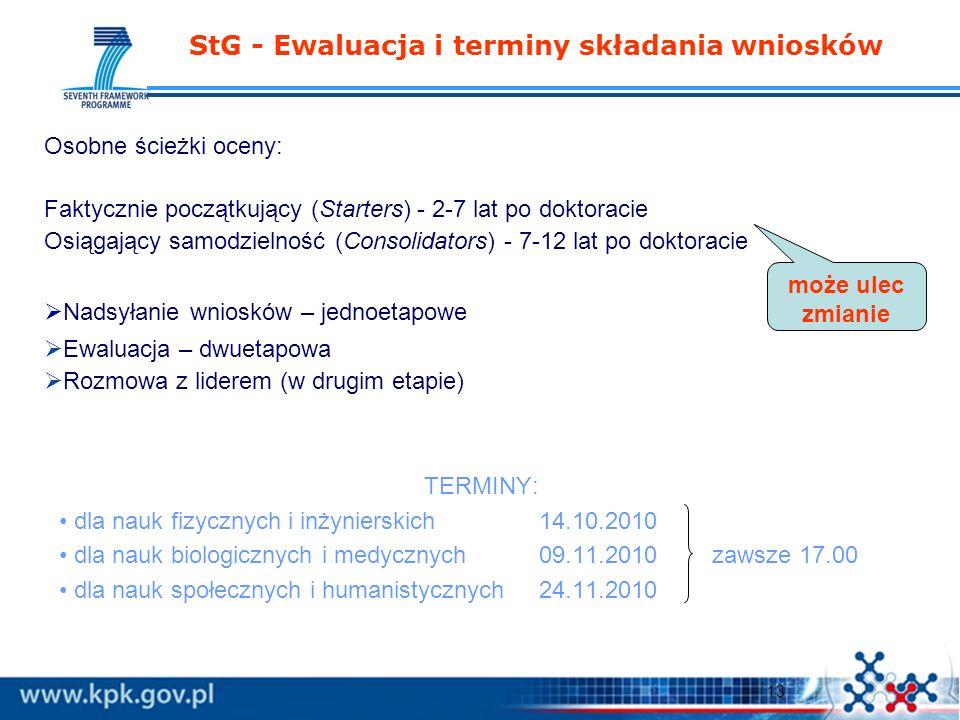 13 StG - Ewaluacja i terminy składania wniosków Osobne ścieżki oceny: Faktycznie początkujący (Starters) - 2-7 lat po doktoracie Osiągający samodzieln