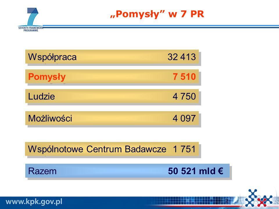 23 Zapraszamy na indywidualne konsultacje: KPK, ul.