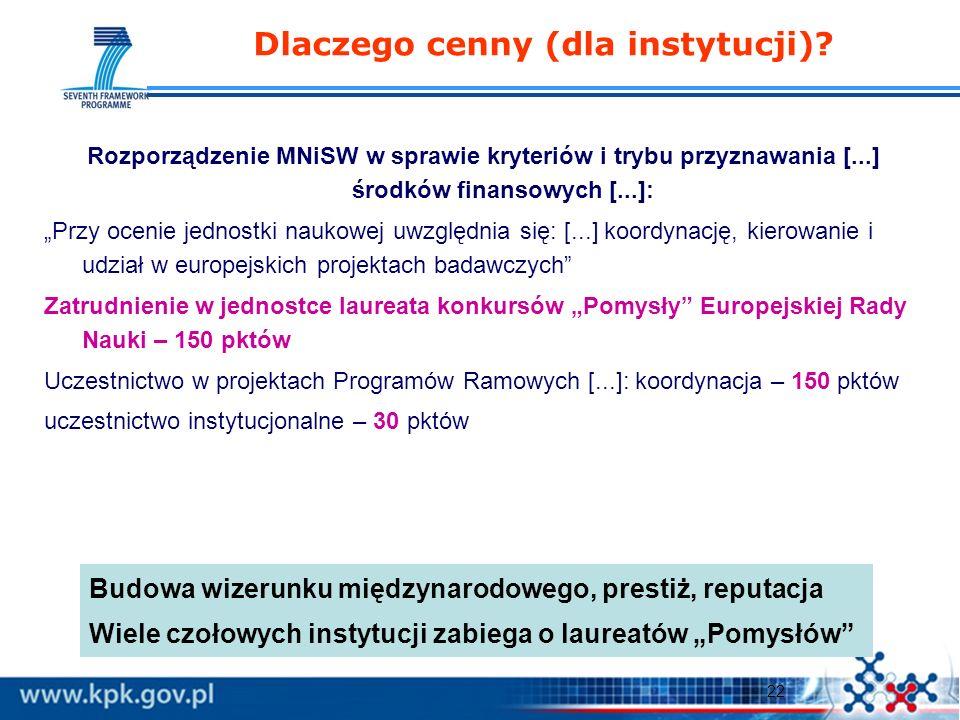 22 Dlaczego cenny (dla instytucji)? Rozporządzenie MNiSW w sprawie kryteriów i trybu przyznawania [...] środków finansowych [...]: Przy ocenie jednost