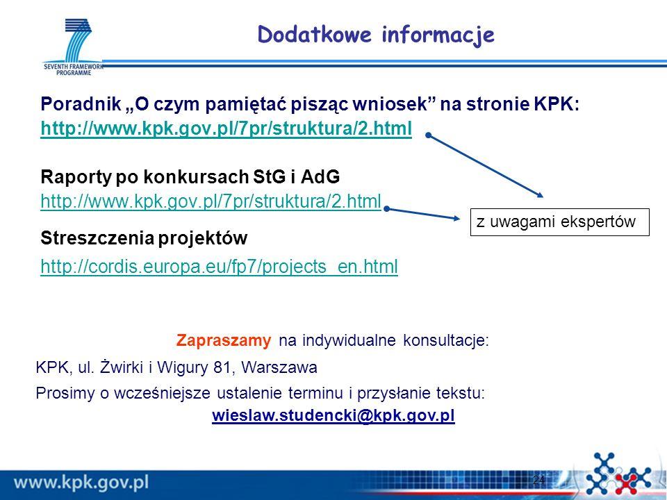 24 Dodatkowe informacje Poradnik O czym pamiętać pisząc wniosek na stronie KPK: http://www.kpk.gov.pl/7pr/struktura/2.html Raporty po konkursach StG i