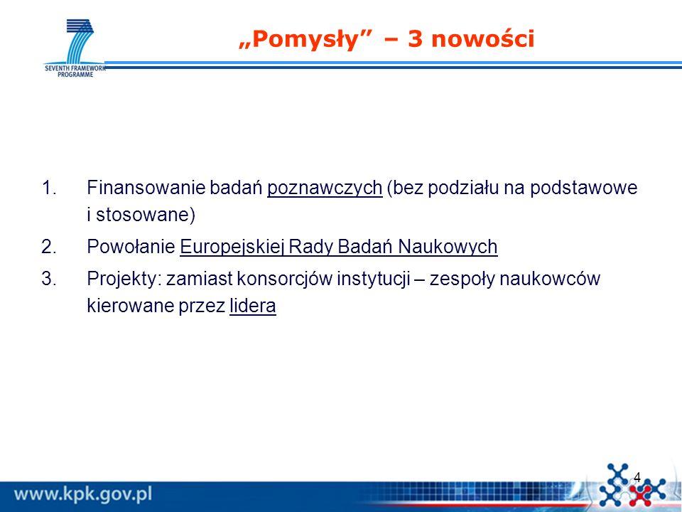 www.kpk.gov.pl 4 Pomysły – 3 nowości 1.Finansowanie badań poznawczych (bez podziału na podstawowe i stosowane) 2.Powołanie Europejskiej Rady Badań Nau