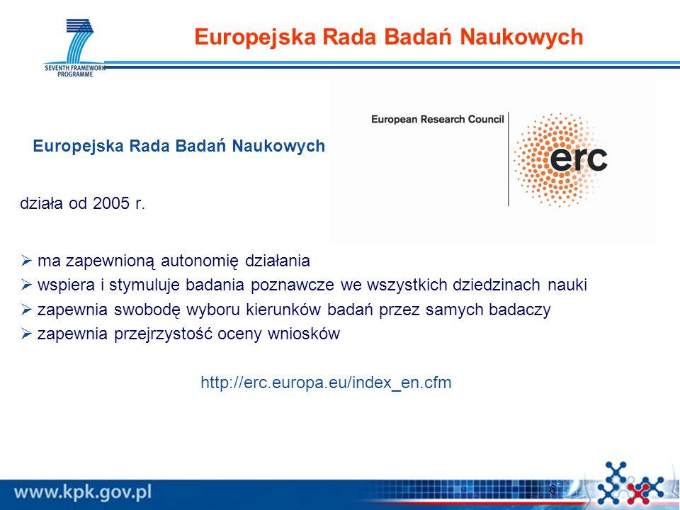6 Europejska Rada Badań Naukowych działa od 2005 r. ma zapewnioną autonomię działania wspiera i stymuluje badania poznawcze we wszystkich dziedzinach