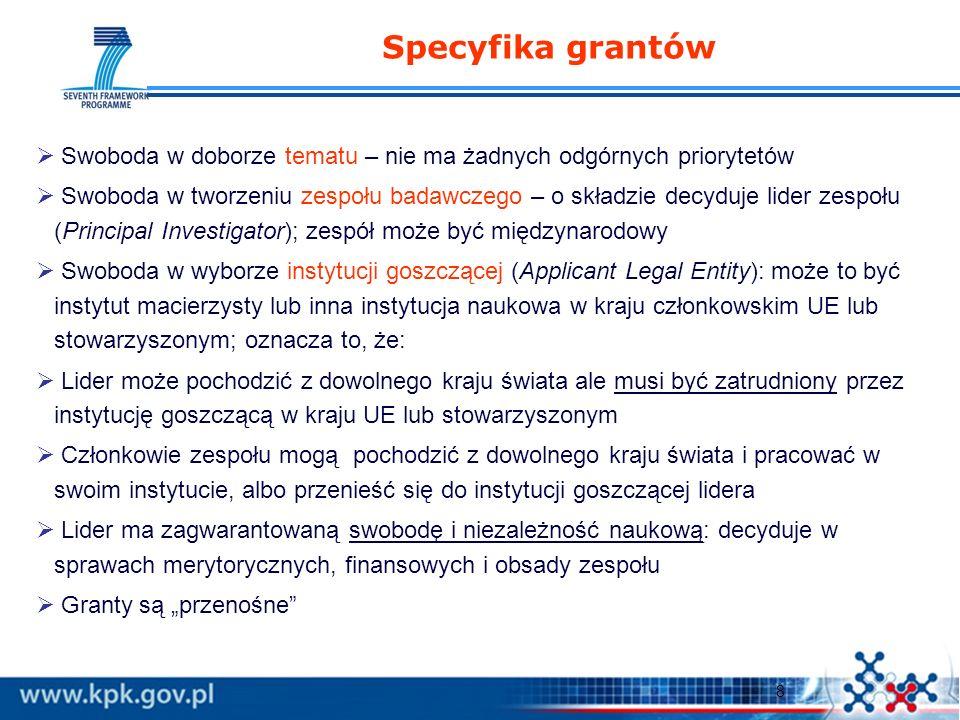 8 Specyfika grantów Swoboda w doborze tematu – nie ma żadnych odgórnych priorytetów Swoboda w tworzeniu zespołu badawczego – o składzie decyduje lider