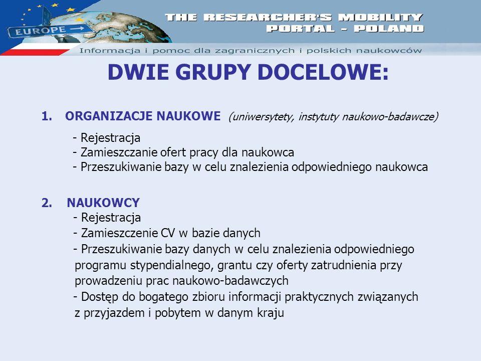 DWIE GRUPY DOCELOWE: 1.ORGANIZACJE NAUKOWE (uniwersytety, instytuty naukowo-badawcze) - Rejestracja - Zamieszczanie ofert pracy dla naukowca - Przeszukiwanie bazy w celu znalezienia odpowiedniego naukowca 2.