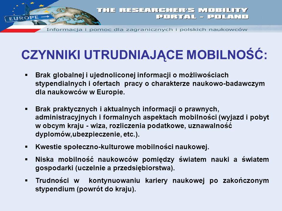 WSPÓŁPRACA ZEWNĘTRZNA POLSKIEJ SIECI CIN Ministerstwo Nauki i Szkolnictwa Wyższego ERA-MORE Europejska Sieć Centrów Mobilności Europejski Portal dla Mobilnych Naukowców Polska Sieć Informacji dla Naukowców Polski Portal dla Mobilnych Naukowców I Mobilni Naukowcy Zagraniczni naukowcy Polscy naukowcy Członkowie rodzin III Zagadnienia formalno - prawne Urzędy Wojewódzkie, Ambasady, Ministerstwo Spraw Zagranicznych, Ministerstwo Edukacji i Sportu, Ministerstwo Gospodarki, Pracy i Polityki Społecznej, Zakład Ubezpieczeń Społecznych, Narodowy Fundusz Zdrowia, itp.....
