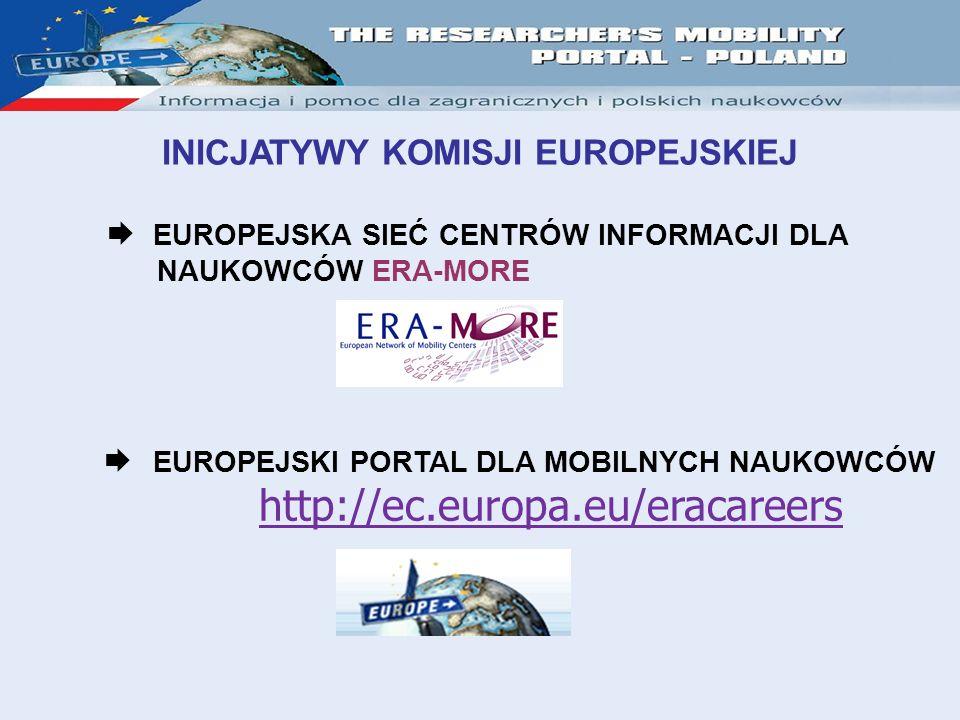 EUROPEJSKA SIEĆ CENTRÓW INFORMACJI DLA NAUKOWCÓW ERA-MORE EUROPEJSKI PORTAL DLA MOBILNYCH NAUKOWCÓW http://ec.europa.eu/eracareers INICJATYWY KOMISJI EUROPEJSKIEJ