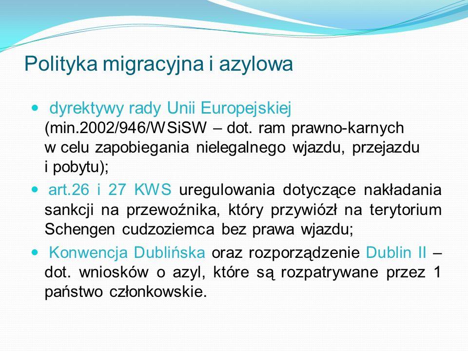Polityka migracyjna i azylowa dyrektywy rady Unii Europejskiej (min.2002/946/WSiSW – dot. ram prawno-karnych w celu zapobiegania nielegalnego wjazdu,