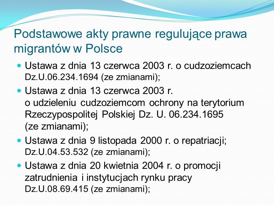 Podstawowe akty prawne regulujące prawa migrantów w Polsce Ustawa z dnia 13 czerwca 2003 r. o cudzoziemcach Dz.U.06.234.1694 (ze zmianami); Ustawa z d