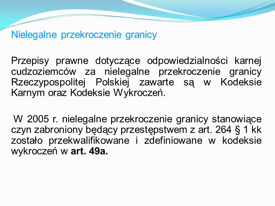 Nielegalne przekroczenie granicy Przepisy prawne dotyczące odpowiedzialności karnej cudzoziemców za nielegalne przekroczenie granicy Rzeczypospolitej