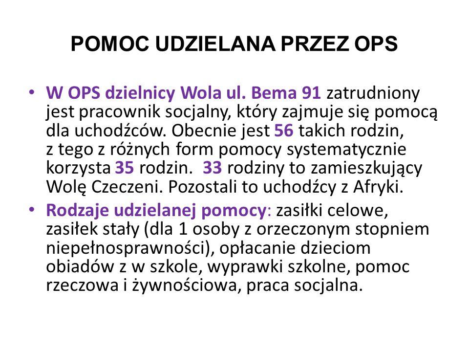 POMOC UDZIELANA PRZEZ OPS W OPS dzielnicy Wola ul. Bema 91 zatrudniony jest pracownik socjalny, który zajmuje się pomocą dla uchodźców. Obecnie jest 5
