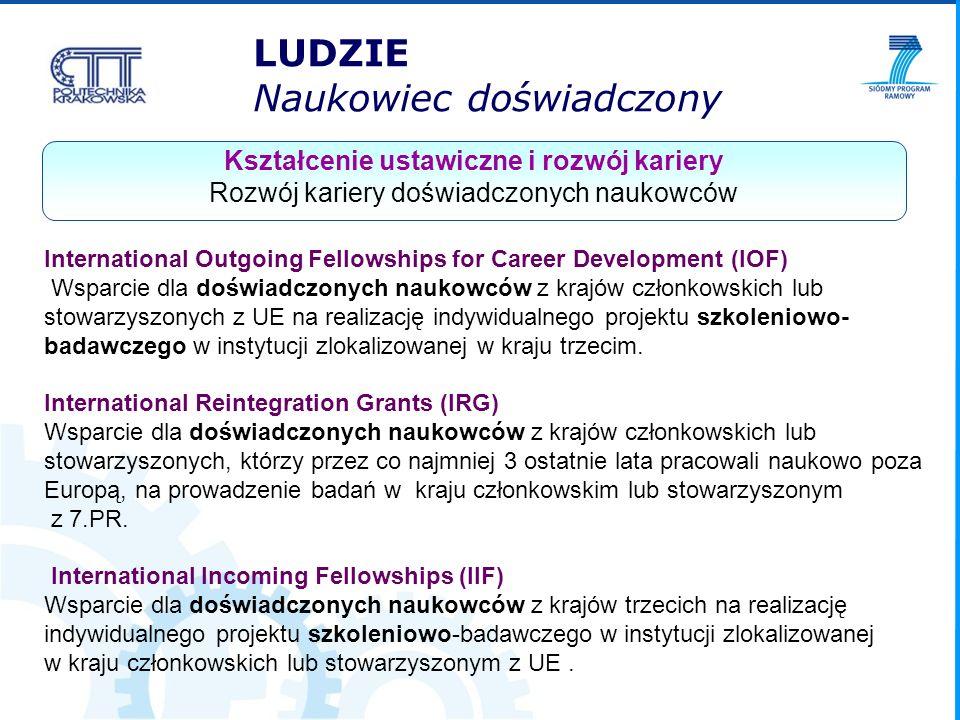 LUDZIE Naukowiec doświadczony International Outgoing Fellowships for Career Development (IOF) Wsparcie dla doświadczonych naukowców z krajów członkows