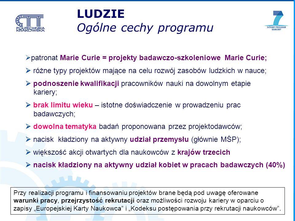 LUDZIE Ogólne cechy programu patronat Marie Curie = projekty badawczo-szkoleniowe Marie Curie; różne typy projektów mające na celu rozwój zasobów ludz