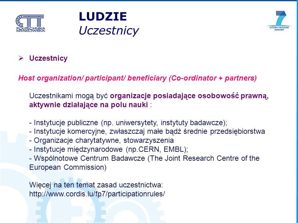 Uczestnicy Host organization/ participant/ beneficiary (Co-ordinator + partners) Uczestnikami mogą być organizacje posiadające osobowość prawną, aktyw