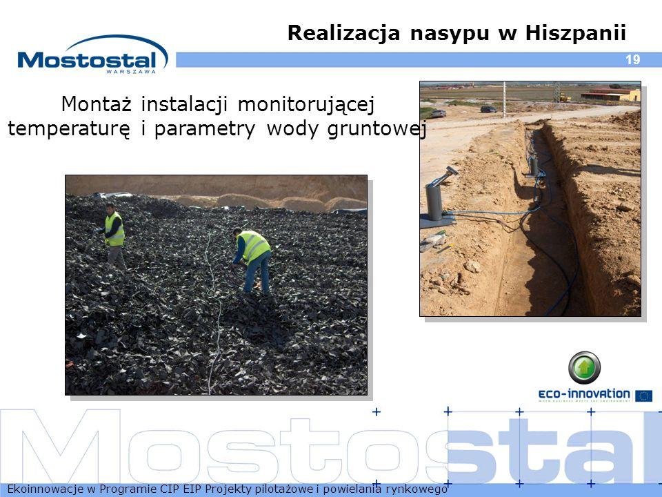 Ekoinnowacje w Programie CIP EIP Projekty pilotażowe i powielania rynkowego 19 Realizacja nasypu w Hiszpanii Montaż instalacji monitorującej temperatu