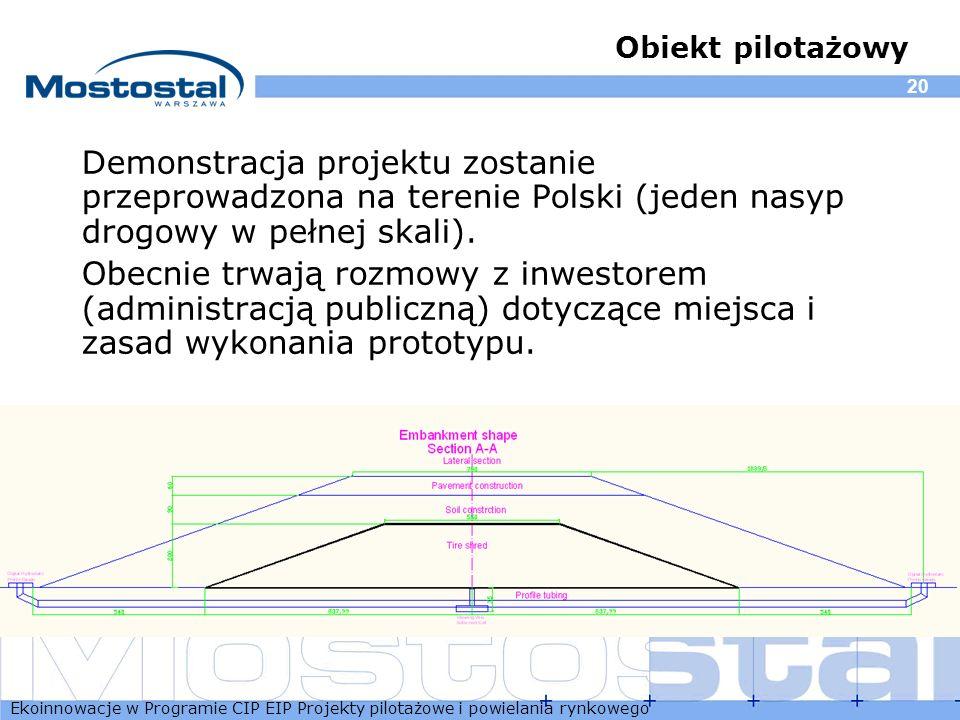 Ekoinnowacje w Programie CIP EIP Projekty pilotażowe i powielania rynkowego 20 Obiekt pilotażowy Demonstracja projektu zostanie przeprowadzona na tere