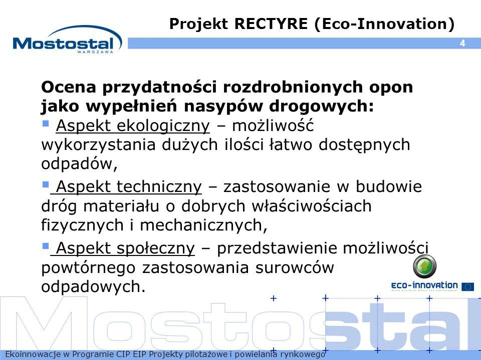 Ekoinnowacje w Programie CIP EIP Projekty pilotażowe i powielania rynkowego 4 Projekt RECTYRE (Eco-Innovation) Ocena przydatności rozdrobnionych opon