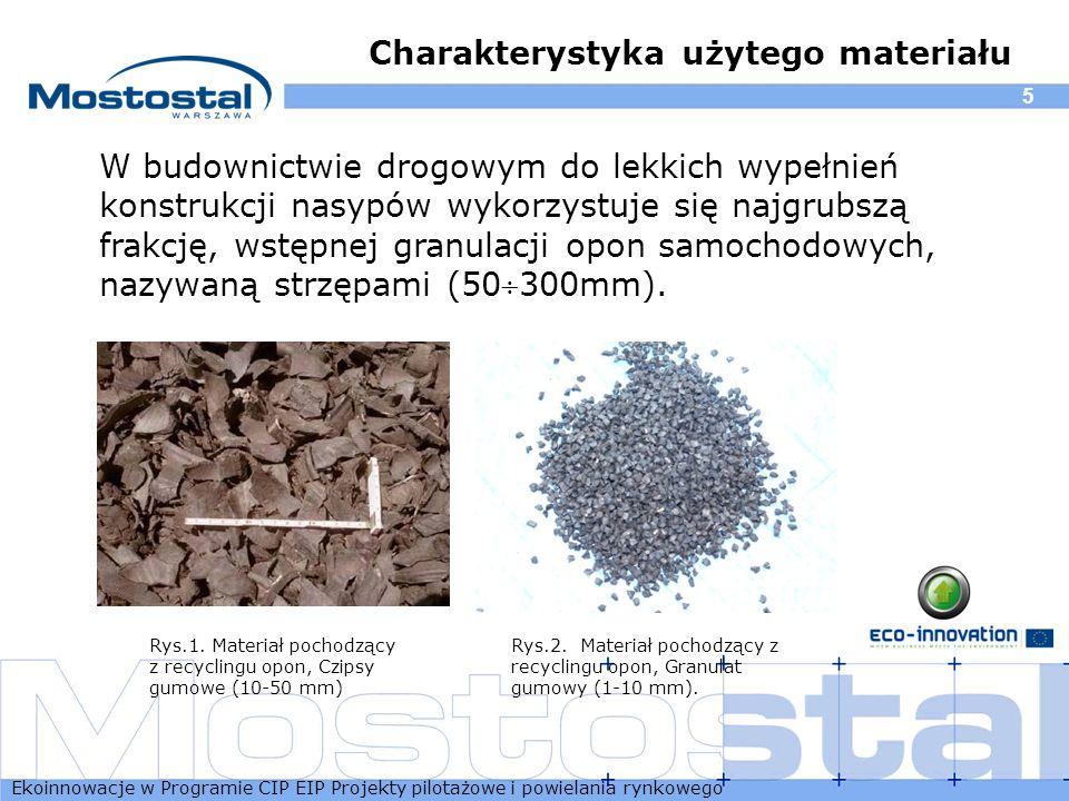 Ekoinnowacje w Programie CIP EIP Projekty pilotażowe i powielania rynkowego 5 Charakterystyka użytego materiału Rys.1. Materiał pochodzący z recycling
