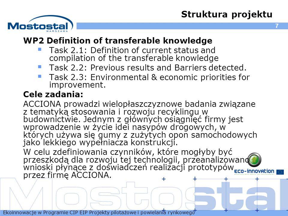 Ekoinnowacje w Programie CIP EIP Projekty pilotażowe i powielania rynkowego 7 Struktura projektu WP2 Definition of transferable knowledge Task 2.1: De
