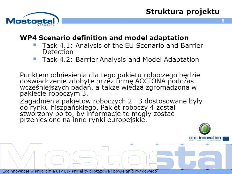 Ekoinnowacje w Programie CIP EIP Projekty pilotażowe i powielania rynkowego 9 Struktura projektu WP4 Scenario definition and model adaptation Task 4.1