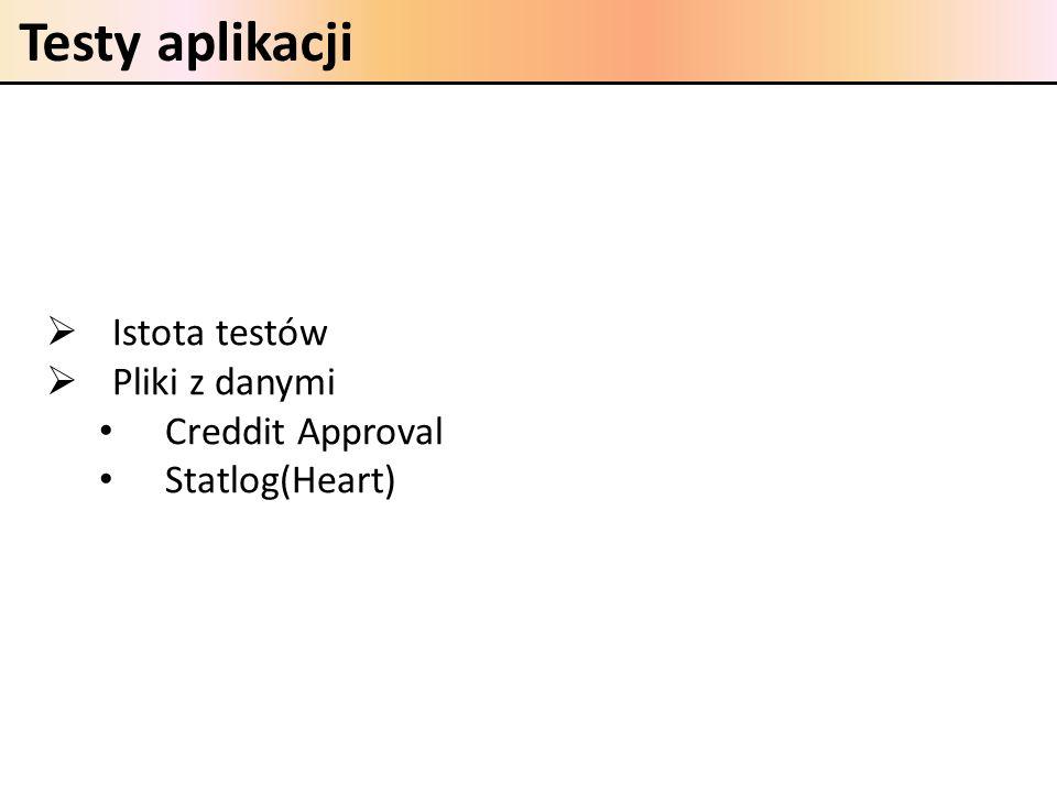 Testy aplikacji Istota testów Pliki z danymi Creddit Approval Statlog(Heart)