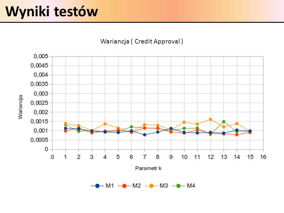 Wyniki testów Wariancja ( Credit Approval )
