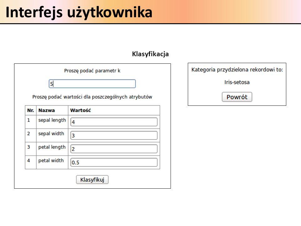 Interfejs użytkownika Klasyfikacja