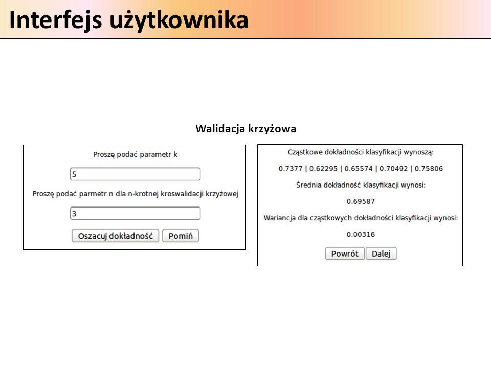 Interfejs użytkownika Walidacja krzyżowa