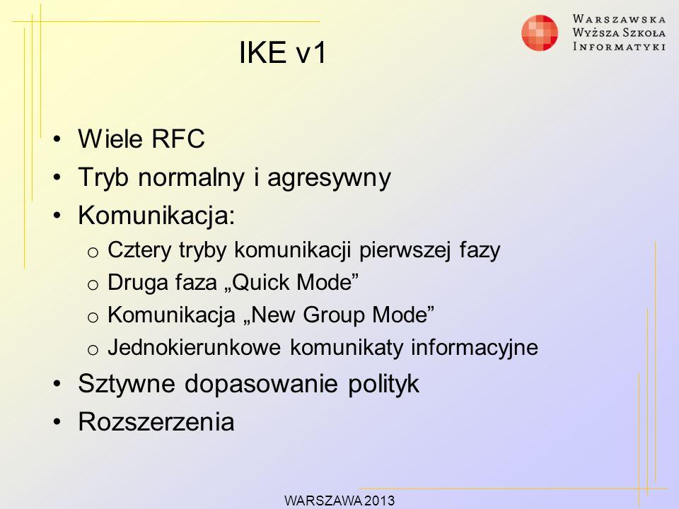 IKE v1 Wiele RFC Tryb normalny i agresywny Komunikacja: o Cztery tryby komunikacji pierwszej fazy o Druga faza Quick Mode o Komunikacja New Group Mode o Jednokierunkowe komunikaty informacyjne Sztywne dopasowanie polityk Rozszerzenia WARSZAWA 2013