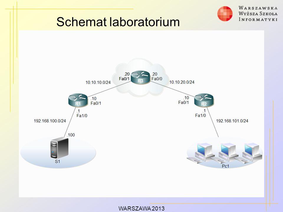 Schemat laboratorium WARSZAWA 2013
