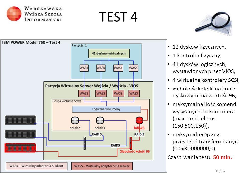 12 dysków fizycznych, 1 kontroler fizyczny, 41 dysków logicznych, wystawionych przez VIOS, 4 wirtualne kontrolery SCSI, głębokość kolejki na kontr. dy