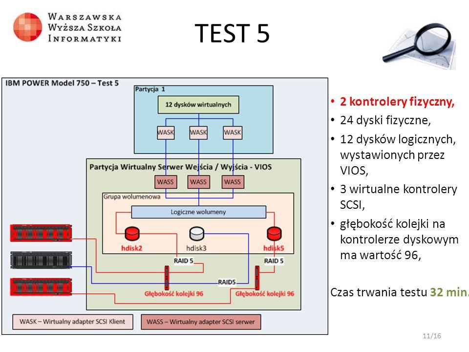 2 kontrolery fizyczny, 24 dyski fizyczne, 12 dysków logicznych, wystawionych przez VIOS, 3 wirtualne kontrolery SCSI, głębokość kolejki na kontrolerze