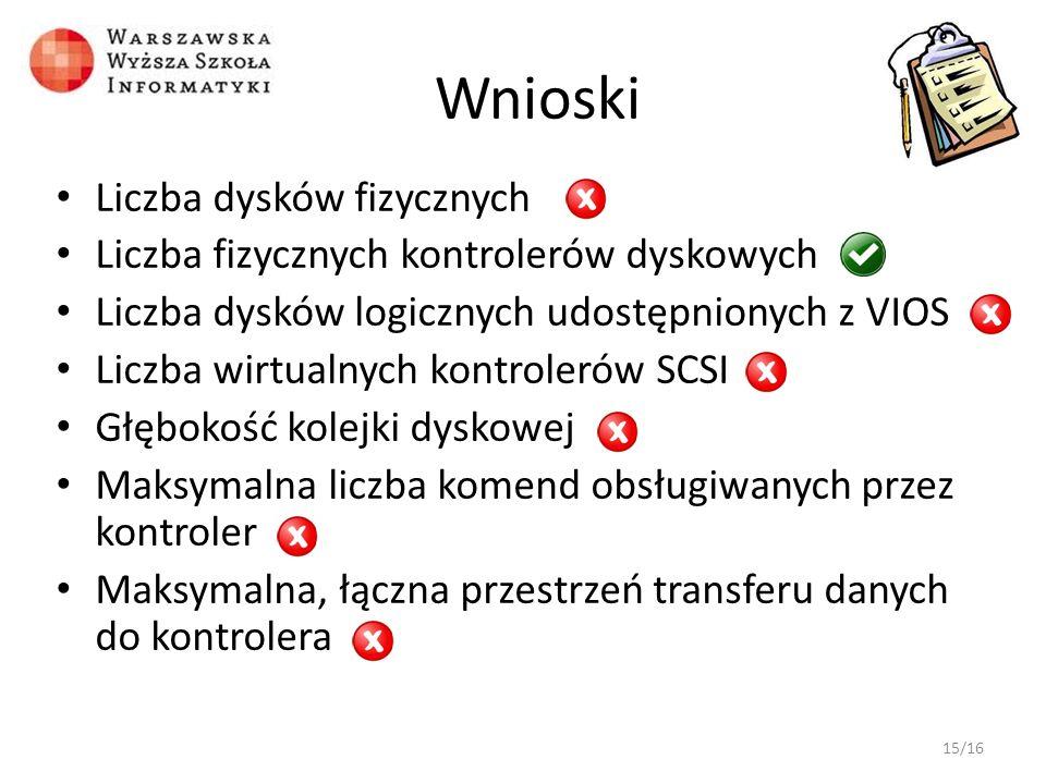 Wnioski 15/16 Liczba dysków fizycznych Liczba fizycznych kontrolerów dyskowych Liczba dysków logicznych udostępnionych z VIOS Liczba wirtualnych kontr